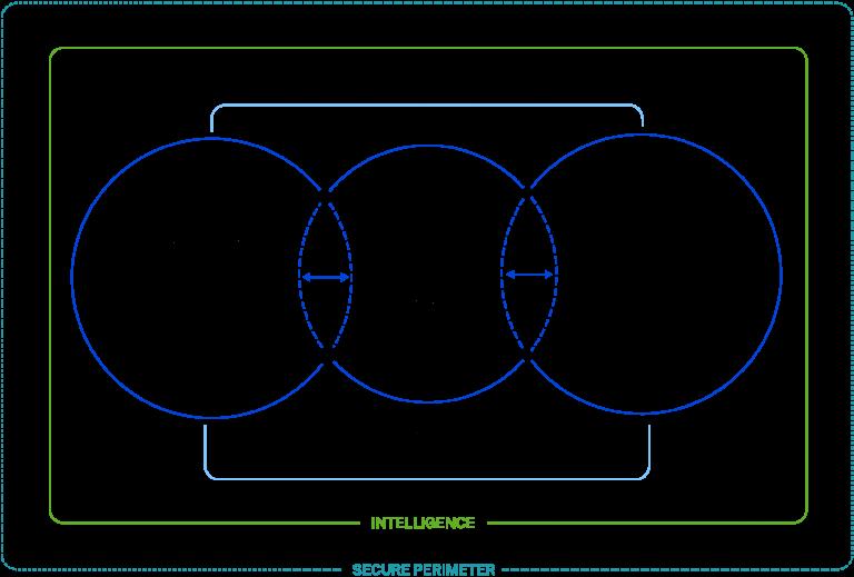 Citrix Workspace Diagram
