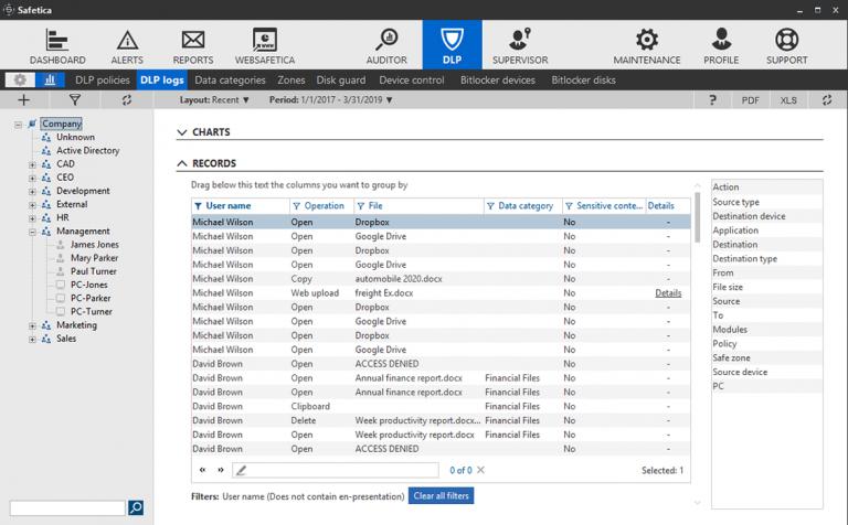 Image of the Safetica Technologies Data Loss Prevention platform